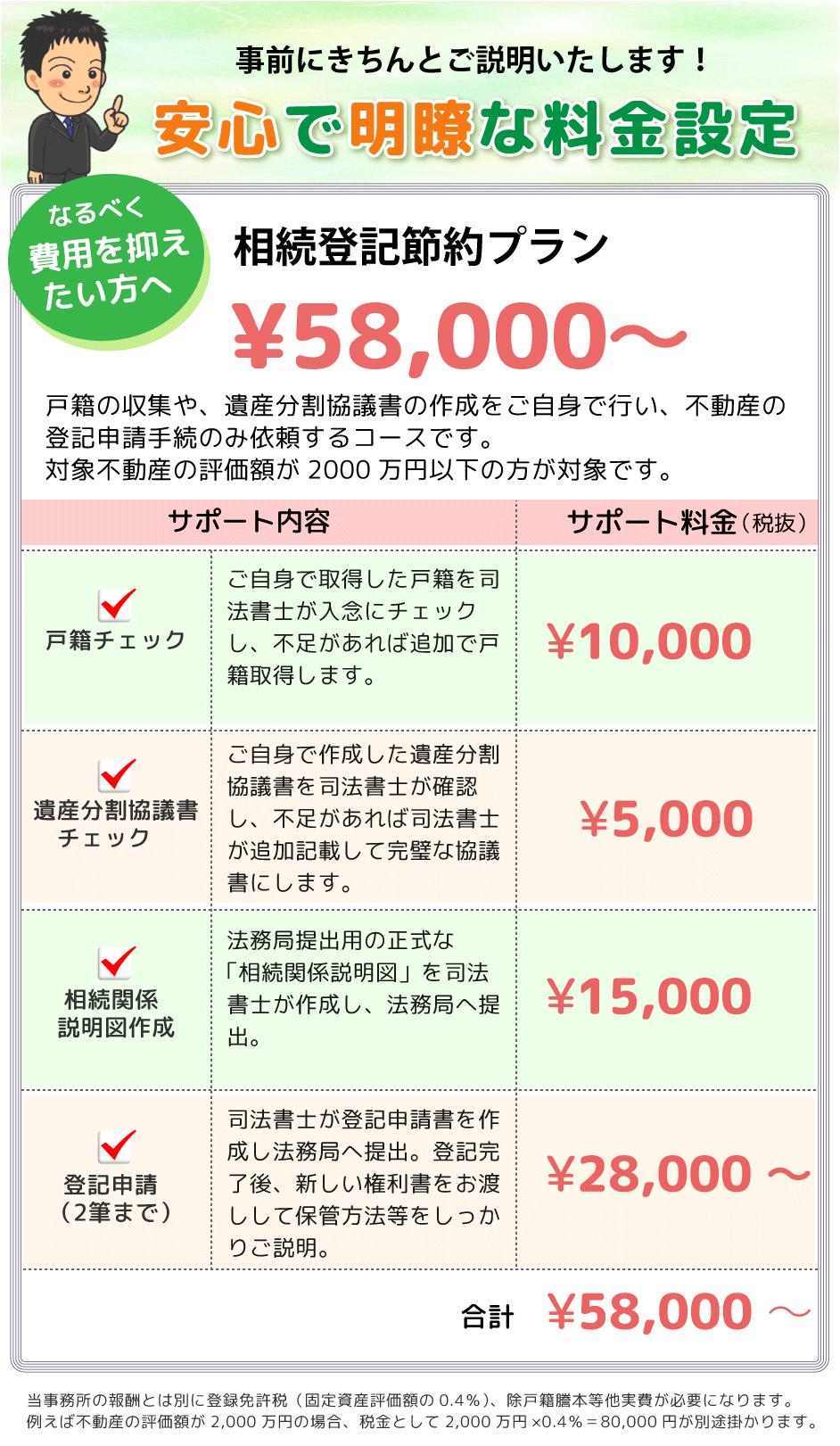 相続登記節約プラン ¥58,000~