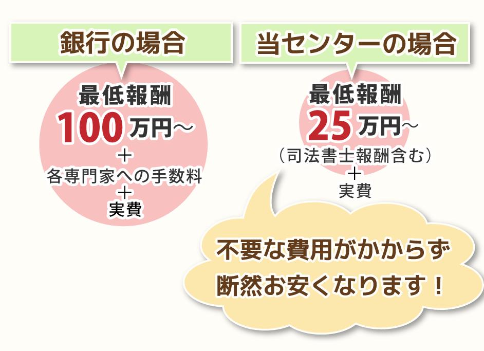 souzoku-tetuduki-fee-5